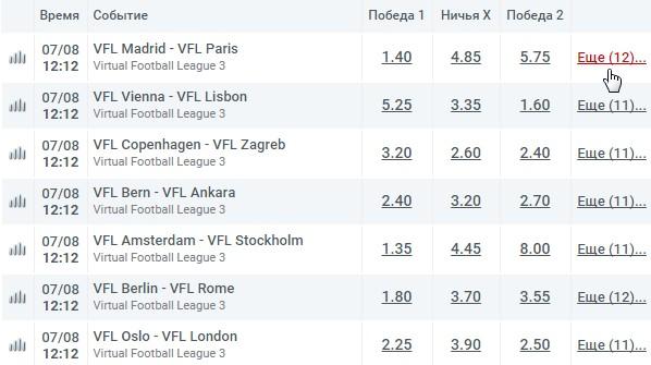 Виртуальный футбол лига ставок стратегии ставок